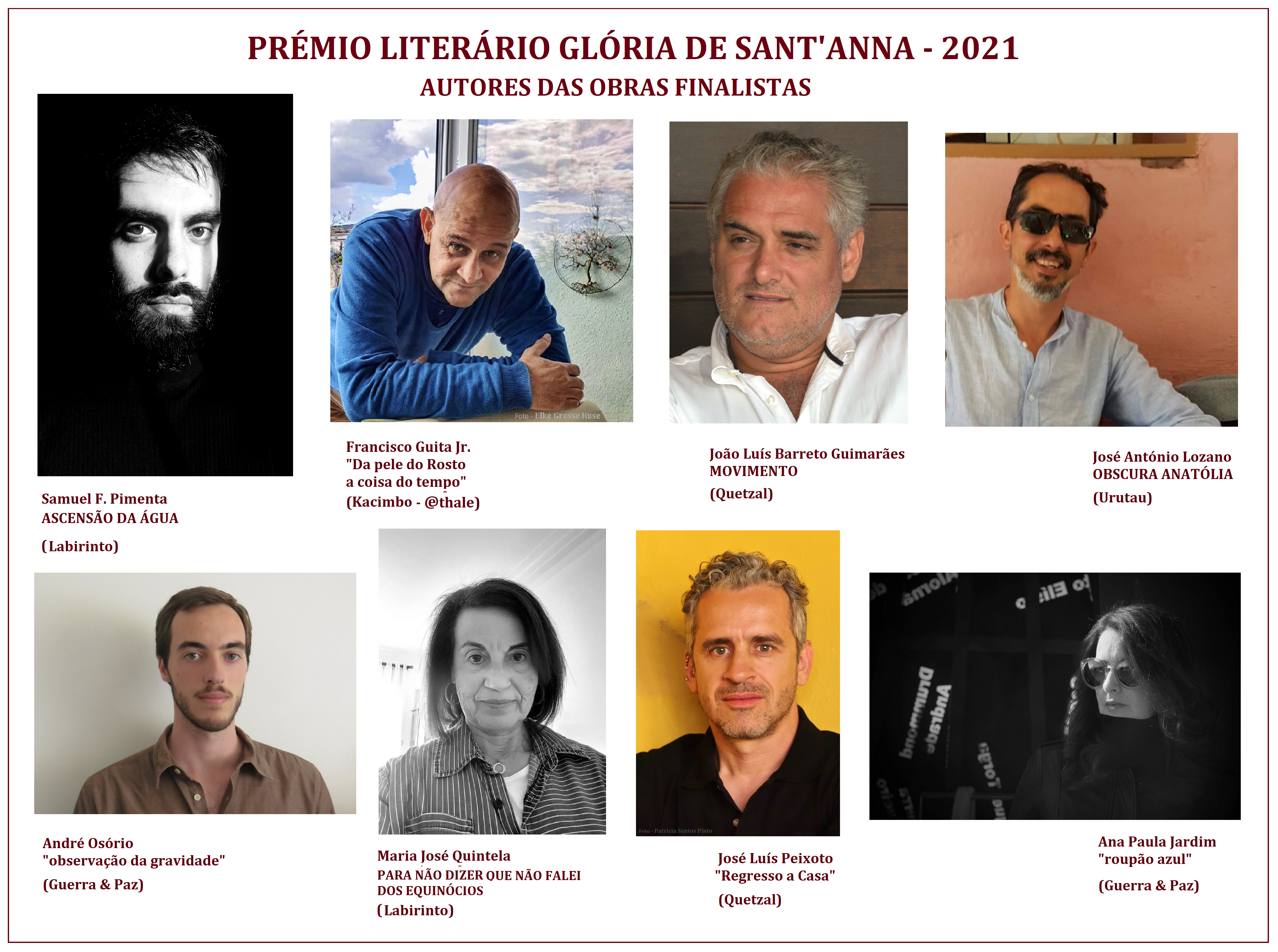 ListaFinal2021 FotosAutores